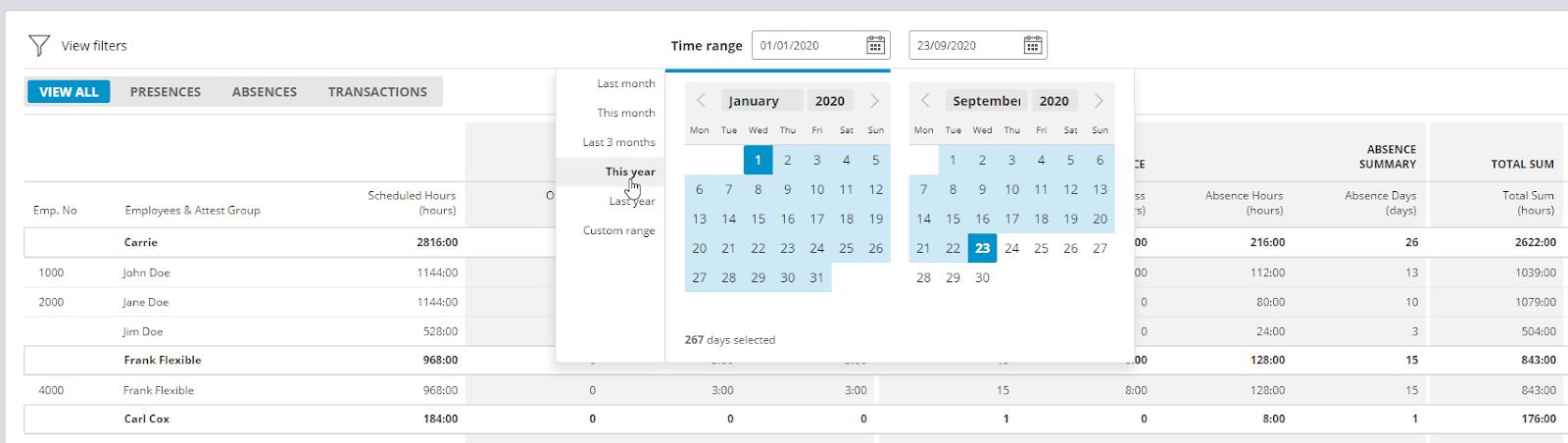 Screenshot timeføring sammendrag